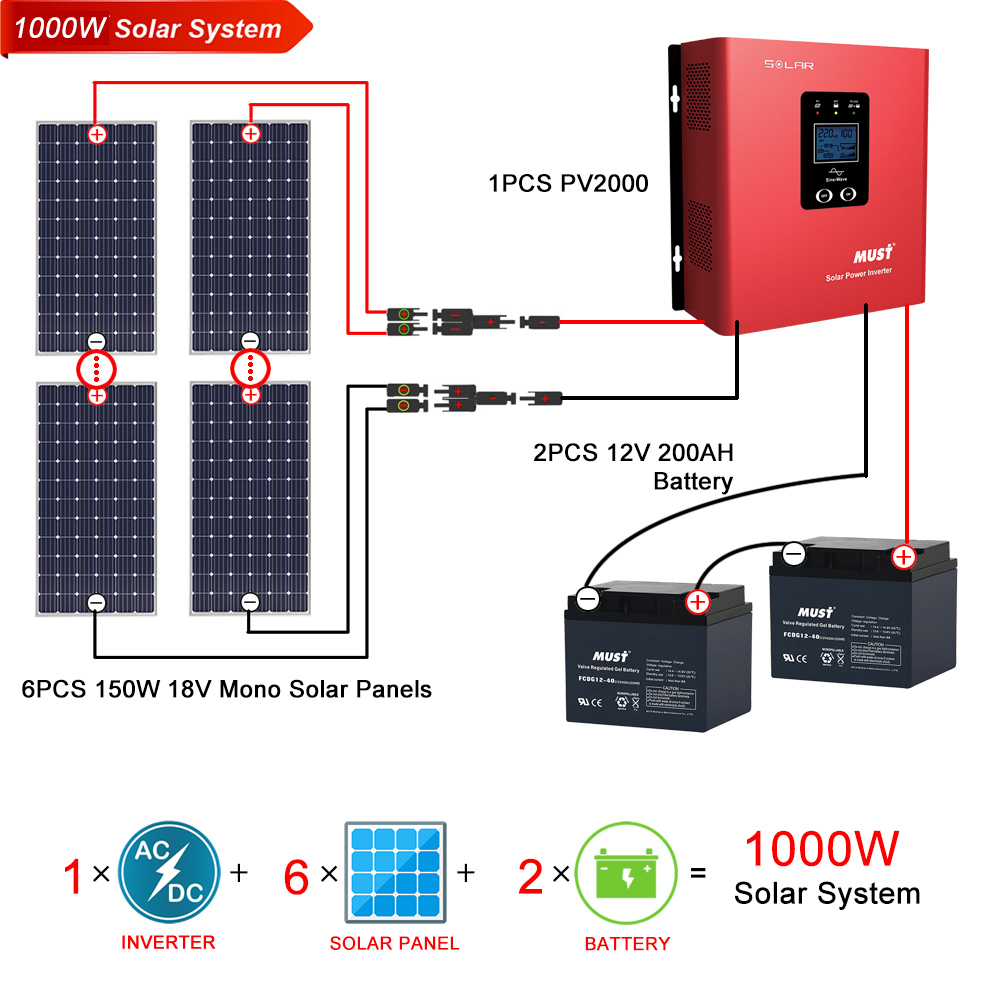 1KW Solar Power System